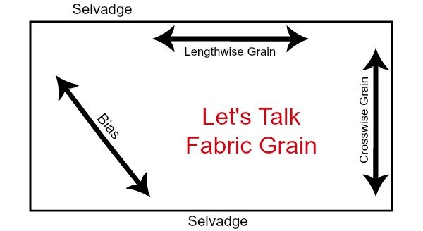 Fabric Grain- How much do you know about it?