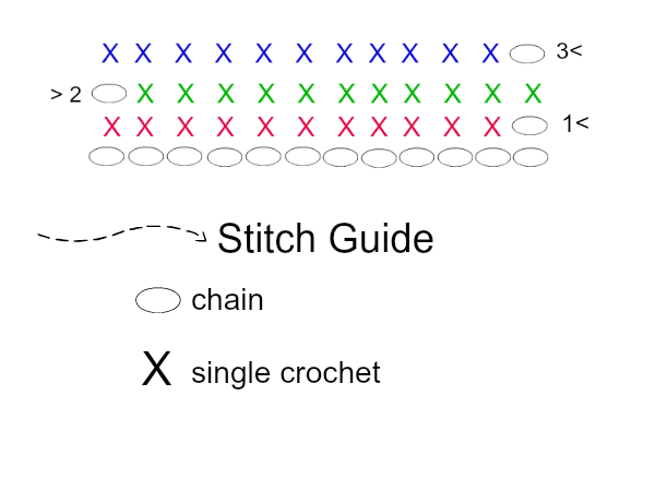 How To Read A Crochet Grid