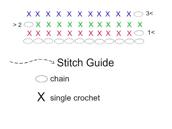 crochet slip 1