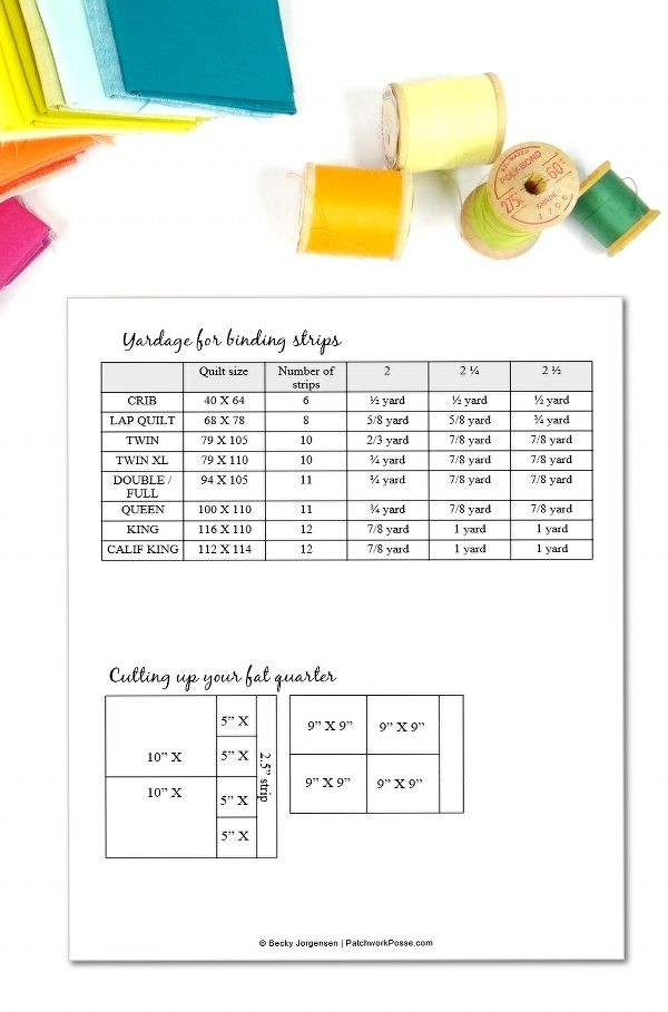 yardage for binding free printable