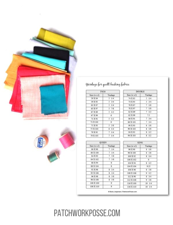 free printable for knowing the yardage for backing fabric for quilts